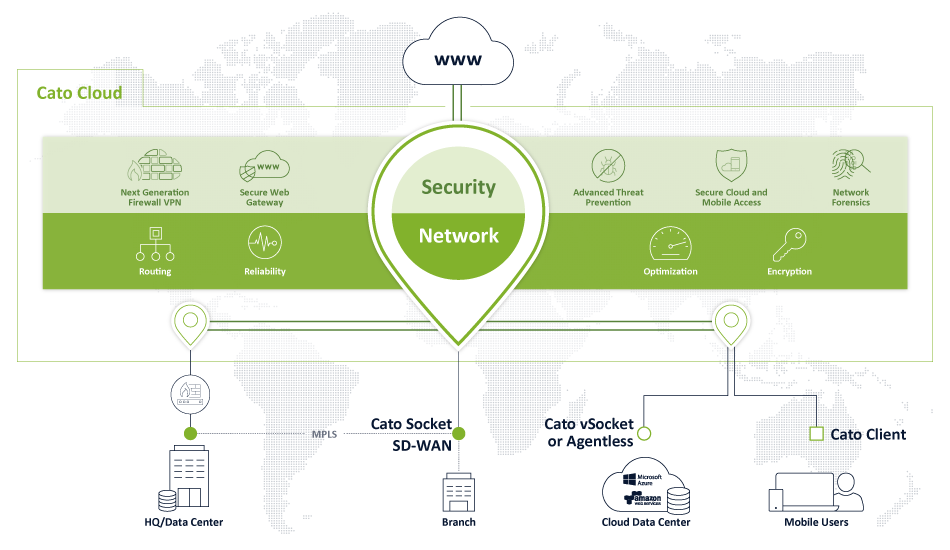 Global Security Cloud(Cato Cloud)サービスイメージ